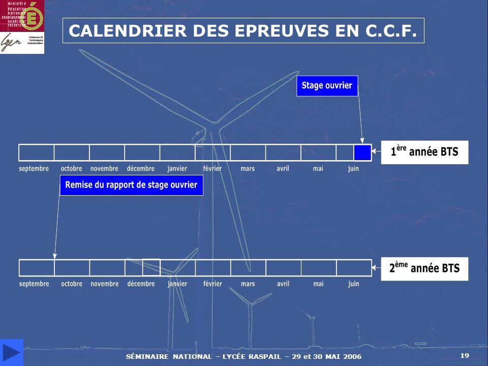 SÉMINAIRE NATIONAL – LYCÉE RASPAIL – 29 et 30 MAI 2006 19 CALENDRIER DES EPREUVES EN C.C.F.
