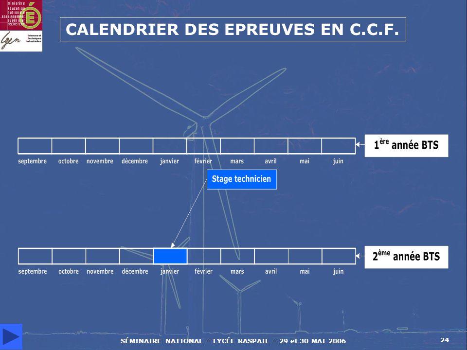 SÉMINAIRE NATIONAL – LYCÉE RASPAIL – 29 et 30 MAI 2006 24 CALENDRIER DES EPREUVES EN C.C.F.