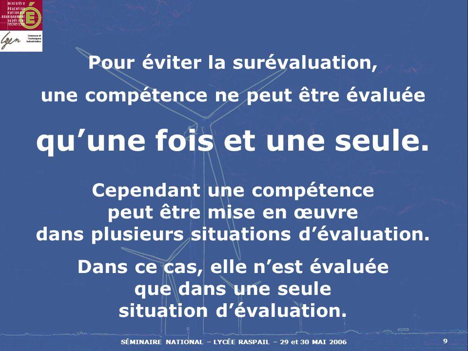 SÉMINAIRE NATIONAL – LYCÉE RASPAIL – 29 et 30 MAI 2006 20 CALENDRIER DES EPREUVES EN C.C.F.
