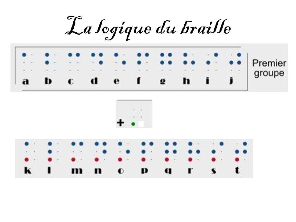 La logique du braille