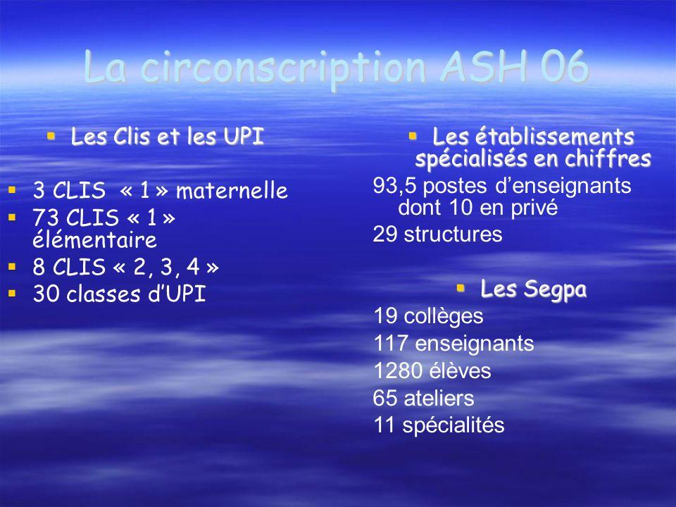 Carte des structures de la circonscription ASH