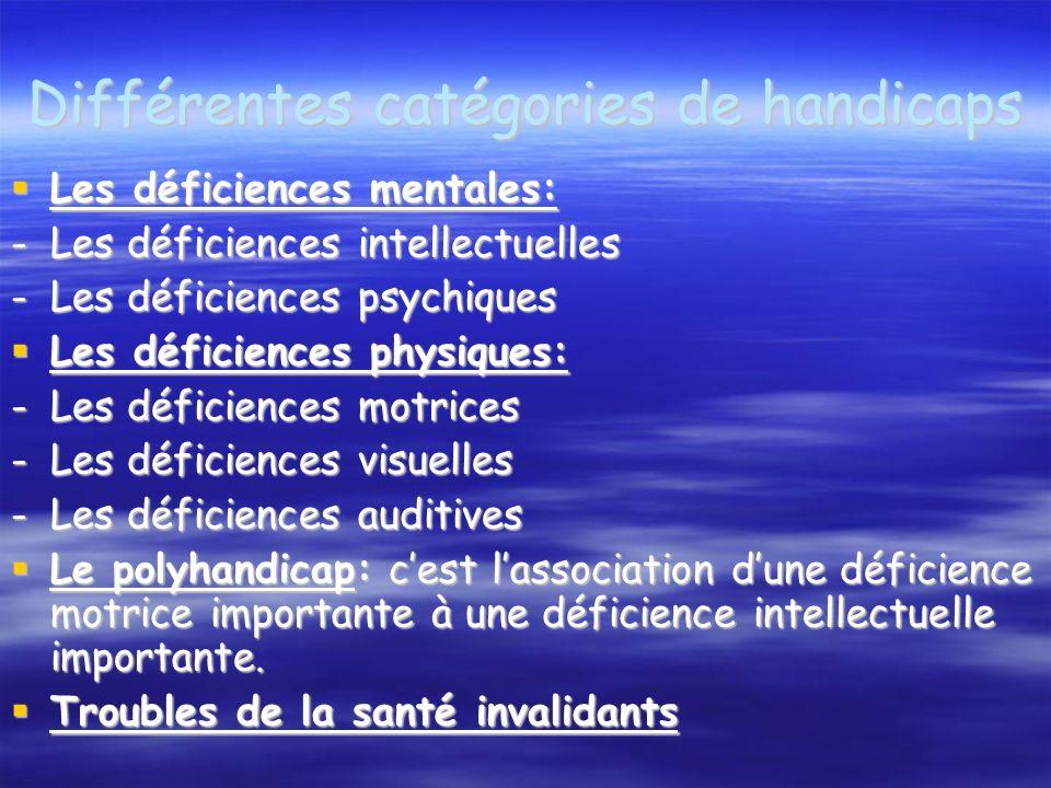 Différentes catégories de handicaps Les déficiences mentales: Les déficiences mentales: -Les déficiences intellectuelles -Les déficiences psychiques Les déficiences physiques: Les déficiences physiques: -Les déficiences motrices -Les déficiences visuelles -Les déficiences auditives Le polyhandicap: cest lassociation dune déficience motrice importante à une déficience intellectuelle importante.