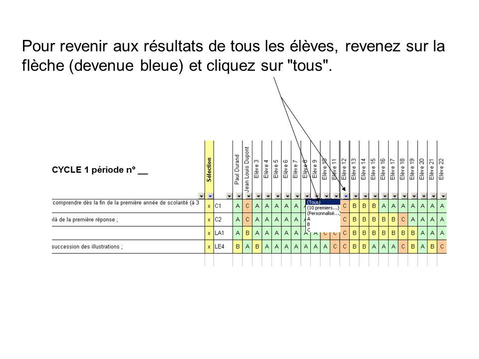Exemple : Ajouter la compétence LA2 en ajoutant une croix dans la case jaune puis en sélectionnant à nouveau les croix (X) ici.