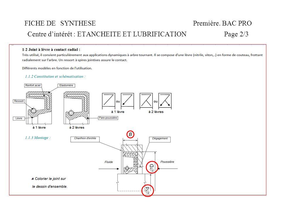 FICHE DE SYNTHESEPremière. BAC PRO Centre dintérêt : ETANCHEITE ET LUBRIFICATIONPage 2/3