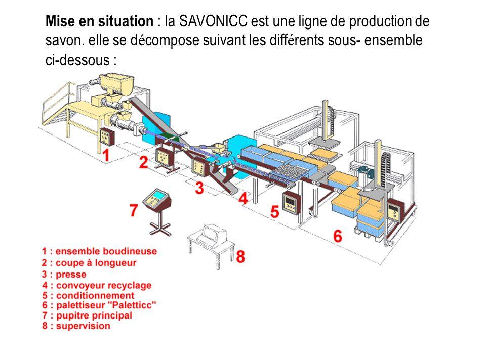 Mise en situation : la SAVONICC est une ligne de production de savon. elle se d é compose suivant les diff é rents sous- ensemble ci-dessous :