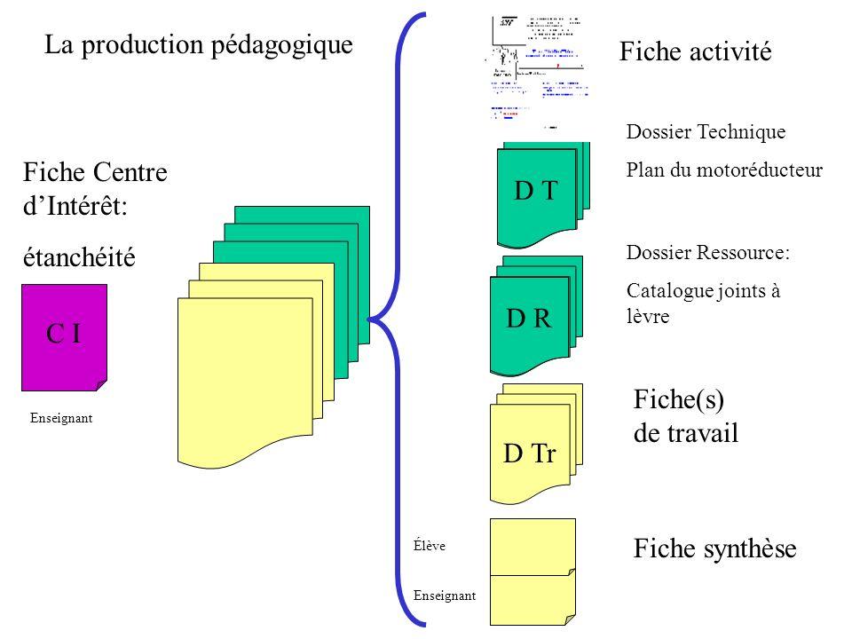 D R C I Dossier Ressource: Catalogue joints à lèvre Dossier Technique Plan du motoréducteur Fiche synthèse Fiche activité Fiche Centre dIntérêt: étanc