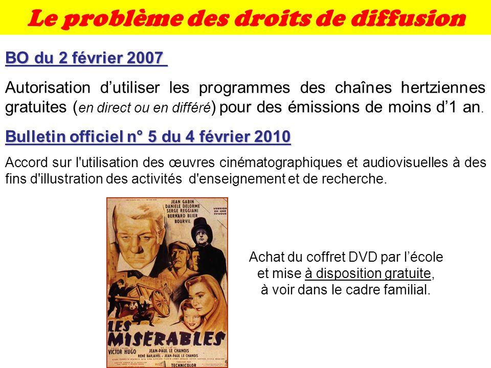 Le problème des droits de diffusion Achat du coffret DVD par lécole et mise à disposition gratuite, à voir dans le cadre familial.