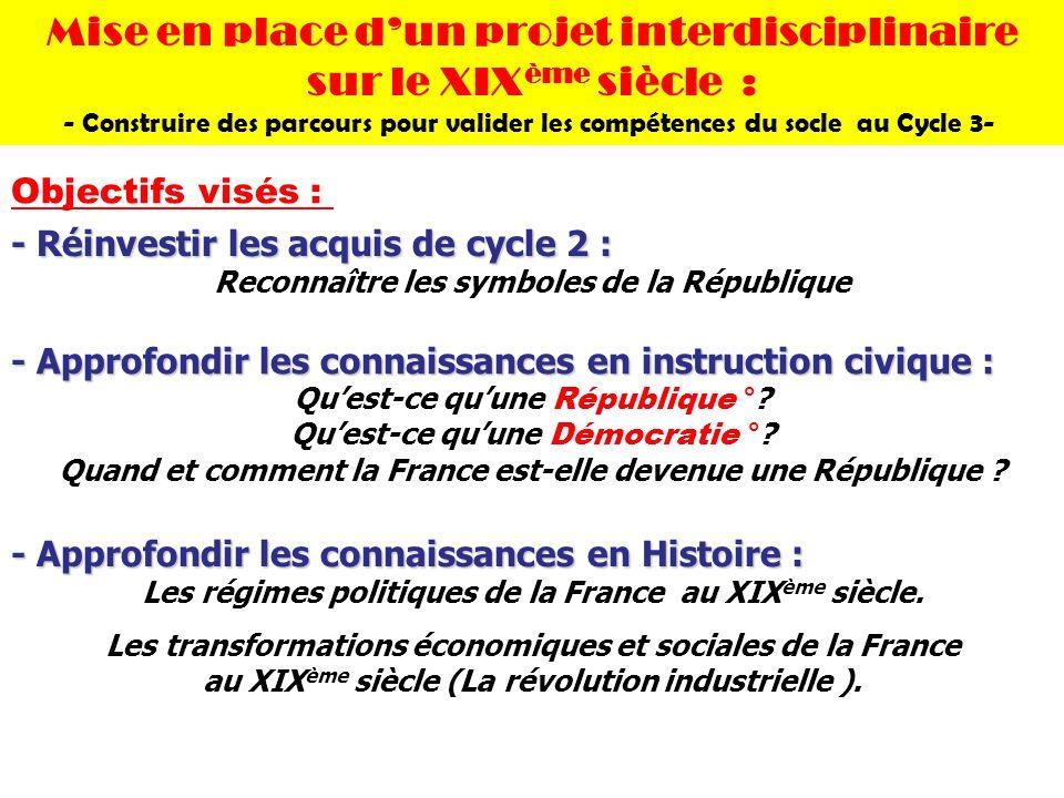 Objectifs visés : - Réinvestir les acquis de cycle 2 : Reconnaître les symboles de la République - Approfondir les connaissances en instruction civique : Quest-ce quune République °.