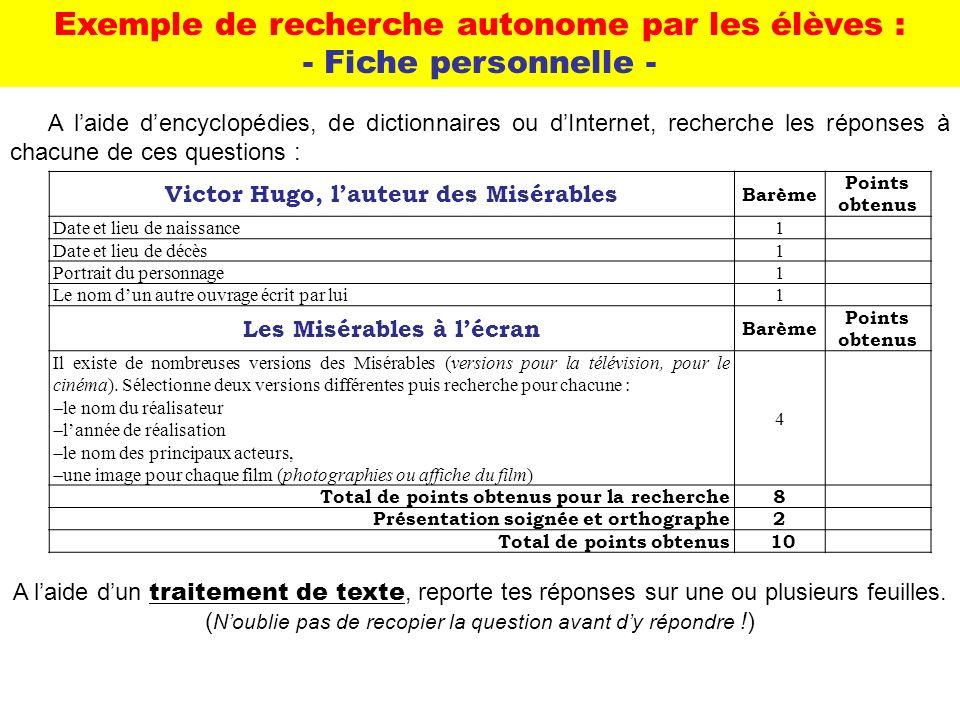 Exemple de recherche autonome par les élèves : - Fiche personnelle - A laide dencyclopédies, de dictionnaires ou dInternet, recherche les réponses à c