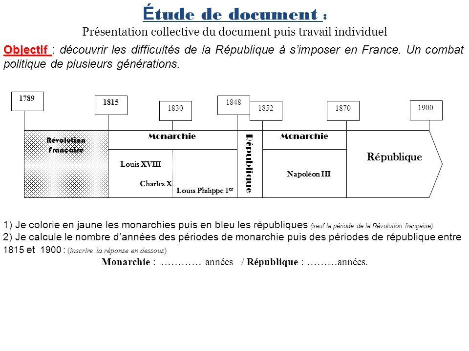 É tude de document : Présentation collective du document puis travail individuel Objectif Objectif : découvrir les difficultés de la République à simposer en France.