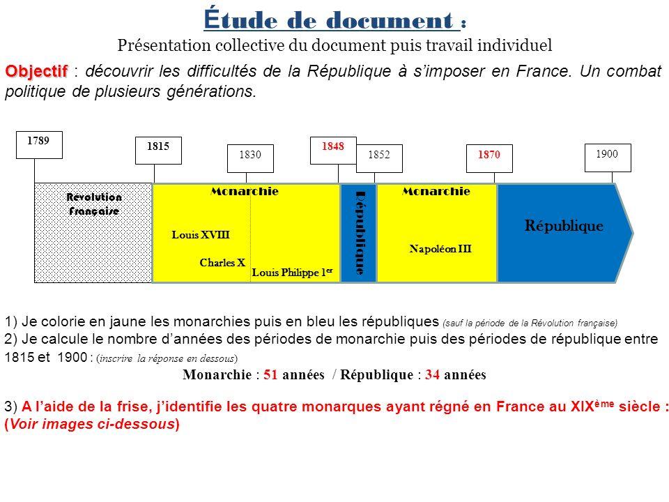 Révolution Française 1815 1789 1830 Monarchie 1848 Monarchie 18701852 République Louis XVIII Charles X Louis Philippe 1 er Napoléon III 1900 Républiqu