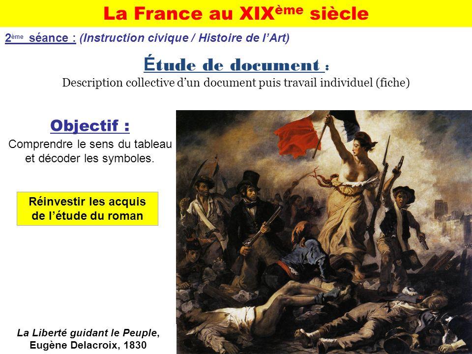 La France au XIX ème siècle 2 ème séance : (Instruction civique / Histoire de lArt) Objectif : Comprendre le sens du tableau et décoder les symboles.