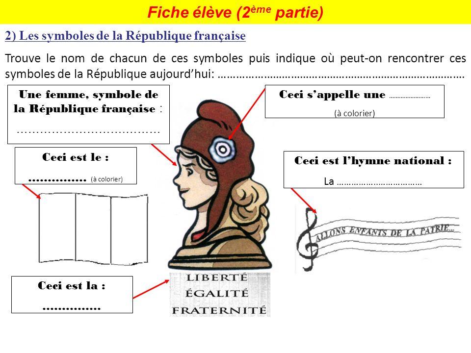 Fiche élève (2 ème partie) 2) Les symboles de la République française Trouve le nom de chacun de ces symboles puis indique où peut-on rencontrer ces symboles de la République aujourdhui: ……………………………………………………………………….