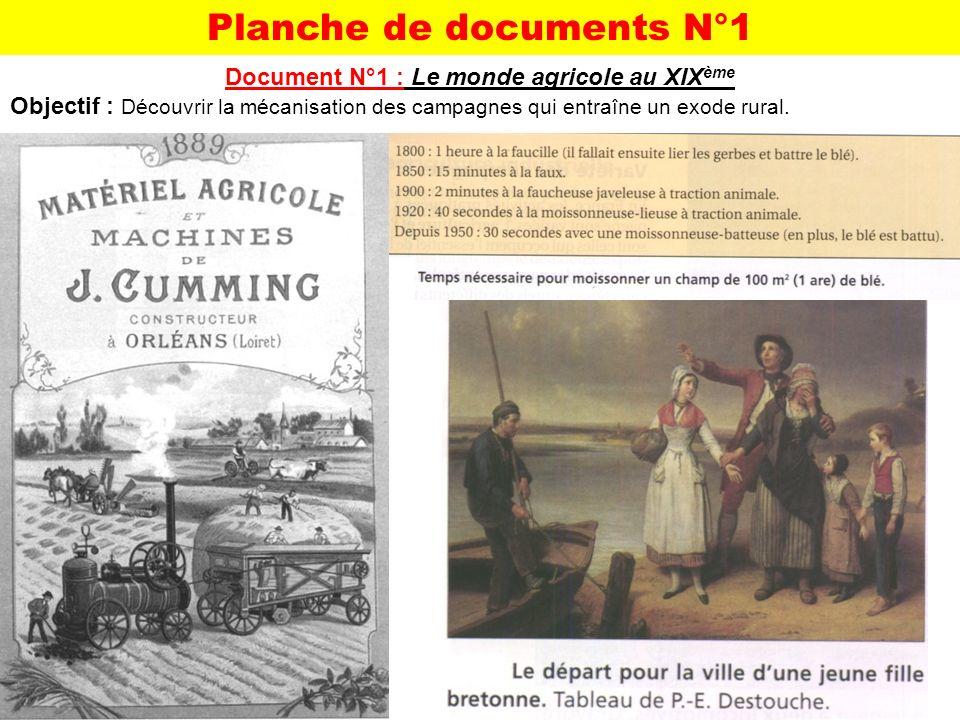 Planche de documents N°1 Document N°1 : Le monde agricole au XIX ème Objectif : Découvrir la mécanisation des campagnes qui entraîne un exode rural.