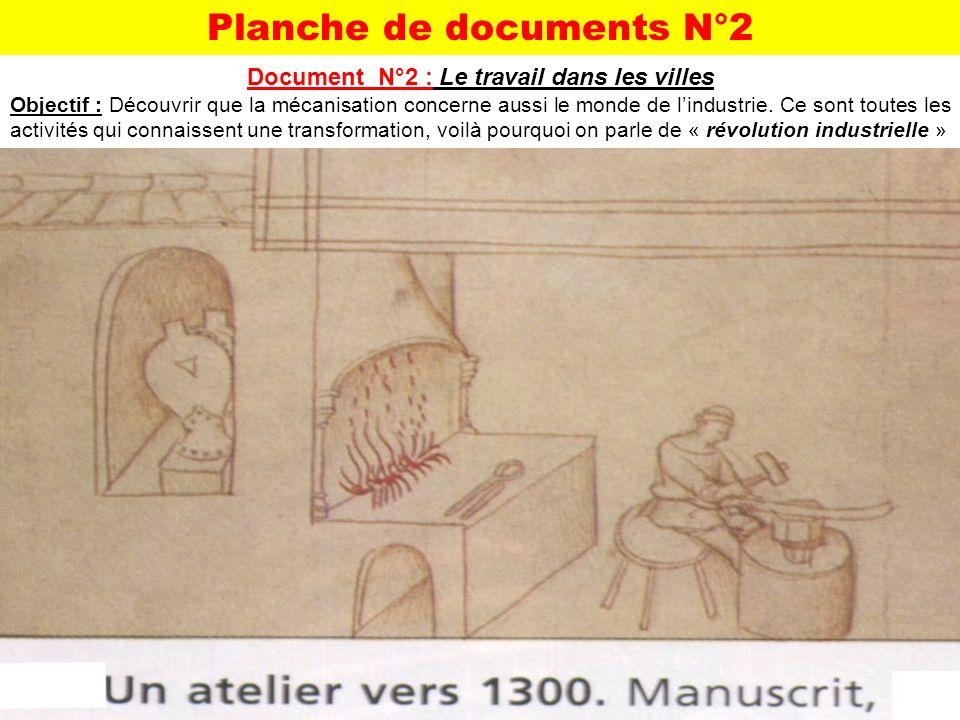 Planche de documents N°2 Document N°2 : Le travail dans les villes Objectif : Découvrir que la mécanisation concerne aussi le monde de lindustrie.