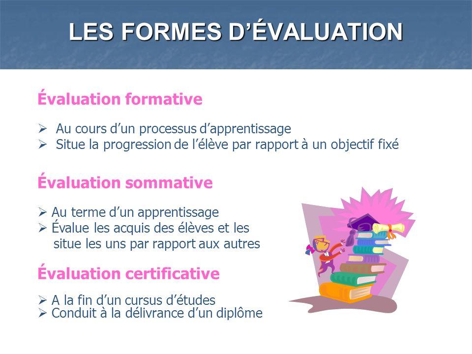 LES FORMES DÉVALUATION Évaluation formative Au cours dun processus dapprentissage Situe la progression de lélève par rapport à un objectif fixé Évalua