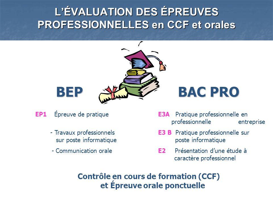 LÉVALUATION DES ÉPREUVES PROFESSIONNELLES en CCF et orales BEP BAC PRO EP1 Épreuve de pratique E3A Pratique professionnelle en professionnelle entrepr