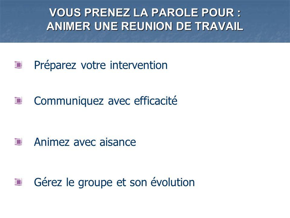 VOUS PRENEZ LA PAROLE POUR : ANIMER UNE REUNION DE TRAVAIL Préparez votre intervention Communiquez avec efficacité Animez avec aisance Gérez le groupe