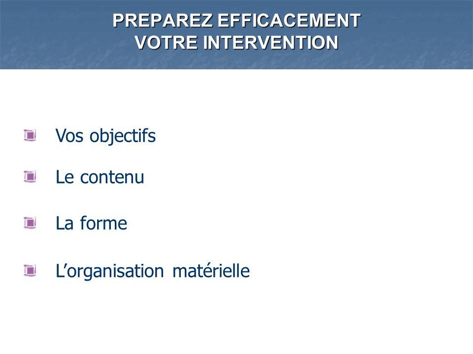 PREPAREZ EFFICACEMENT VOTRE INTERVENTION Vos objectifs Le contenu La forme Lorganisation matérielle