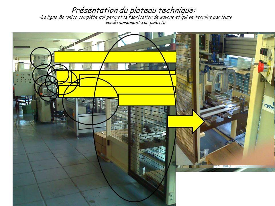Présentation du plateau technique: -La ligne Savonicc complète qui permet la fabrication de savons et qui se termine par leurs conditionnement sur pal