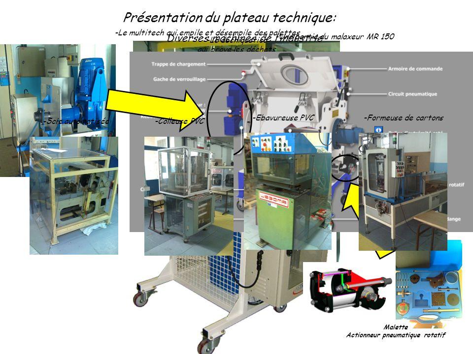 -Le multitech qui empile et désempile des palettes Présentation du plateau technique: -Le déchiqueticc qui broye les déchets -Une partie du malaxeur M