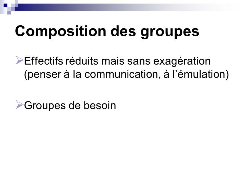 Composition des groupes Effectifs réduits mais sans exagération (penser à la communication, à lémulation) Groupes de besoin