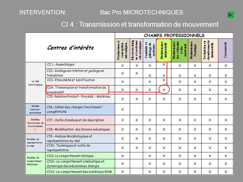 1ère bac pro Microtechniques, période P4, phase découverte CI 4 Transmission et transformation de mouvement Niveau Taxonomique T1: Je sais de quoi je parle