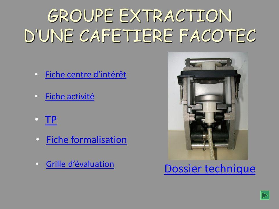 GROUPE EXTRACTION DUNE CAFETIERE FACOTEC Dossier technique Fiche centre dintérêt Fiche activité TP Fiche formalisation Grille dévaluation