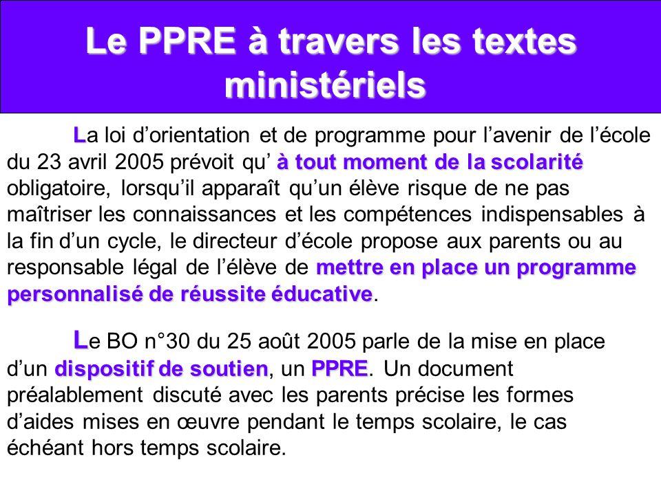 Le PPRE à travers les textes ministériels Le PPRE à travers les textes ministériels L dispositif de soutienPPRE L e BO n°30 du 25 août 2005 parle de la mise en place dun dispositif de soutien, un PPRE.