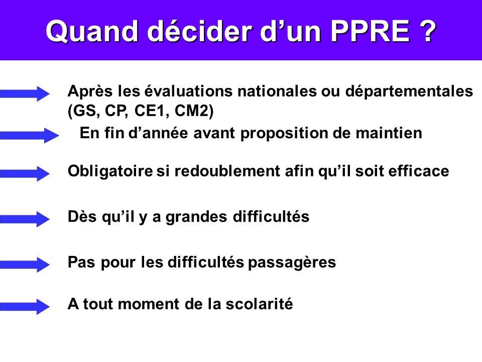 Quand décider dun PPRE ? Après les évaluations nationales ou départementales (GS, CP, CE1, CM2) Obligatoire si redoublement afin quil soit efficace En