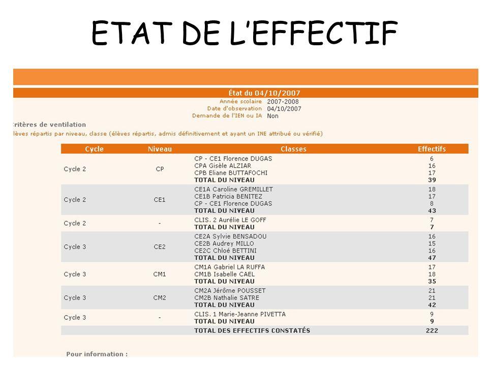 ETAT DE LEFFECTIF