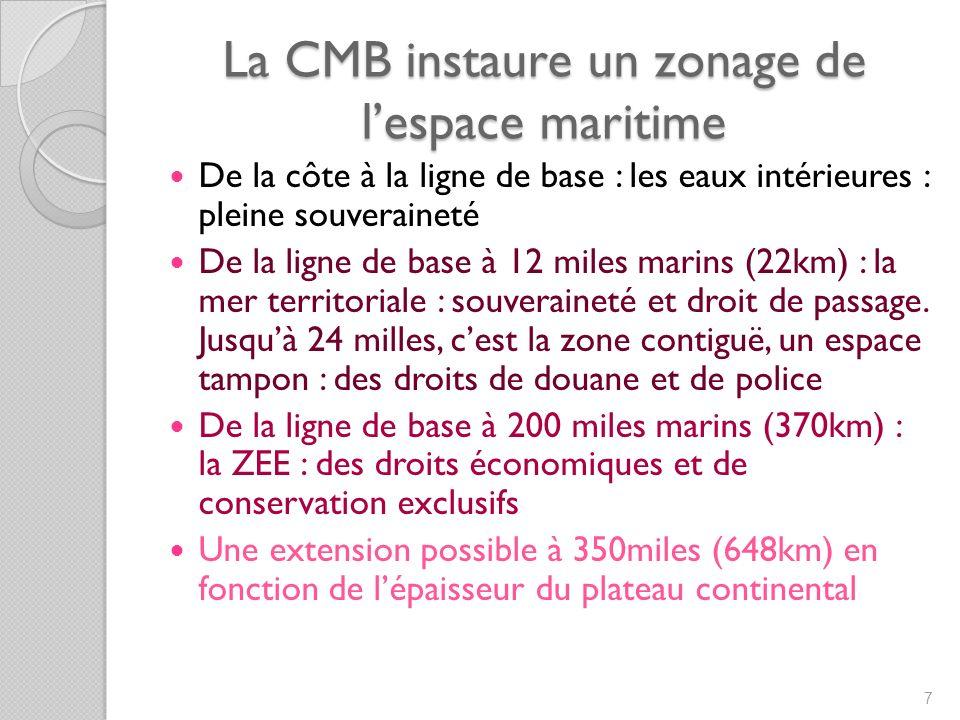 La CMB instaure un zonage de lespace maritime De la côte à la ligne de base : les eaux intérieures : pleine souveraineté De la ligne de base à 12 miles marins (22km) : la mer territoriale : souveraineté et droit de passage.