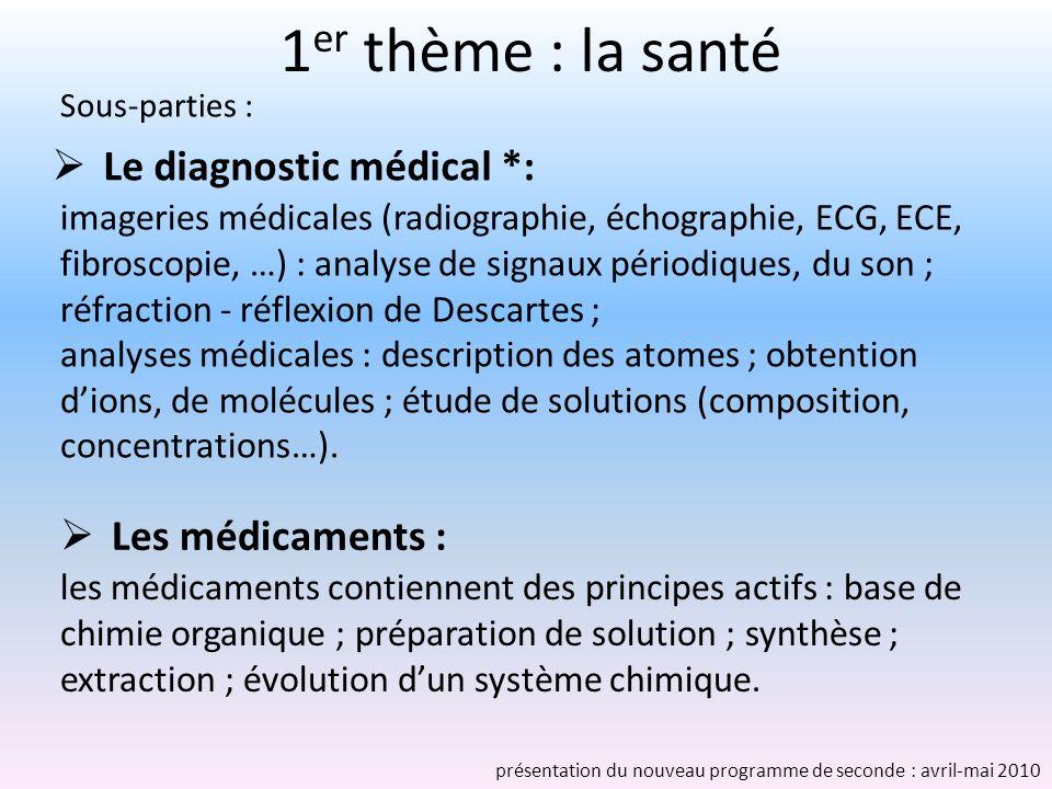 1 er thème : la santé Le diagnostic médical *: imageries médicales (radiographie, échographie, ECG, ECE, fibroscopie, …) : analyse de signaux périodiq