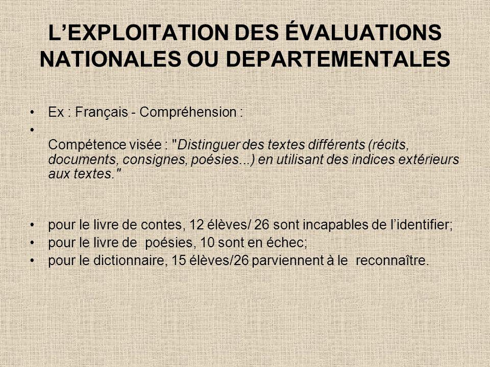 LEXPLOITATION DES ÉVALUATIONS NATIONALES OU DEPARTEMENTALES Ex : Français - Compréhension : C ompétence visée :