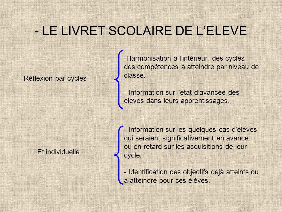 - LE LIVRET SCOLAIRE DE LELEVE -Harmonisation à lintérieur des cycles des compétences à atteindre par niveau de classe. - Information sur létat davanc