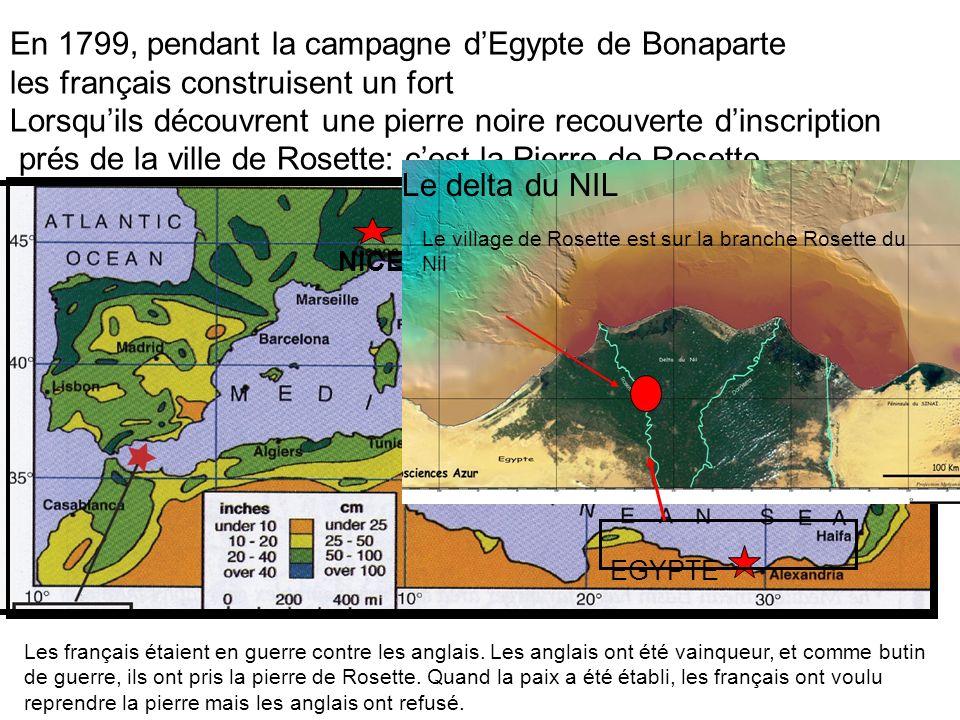 En 1799, pendant la campagne dEgypte de Bonaparte les français construisent un fort Lorsquils découvrent une pierre noire recouverte dinscription prés