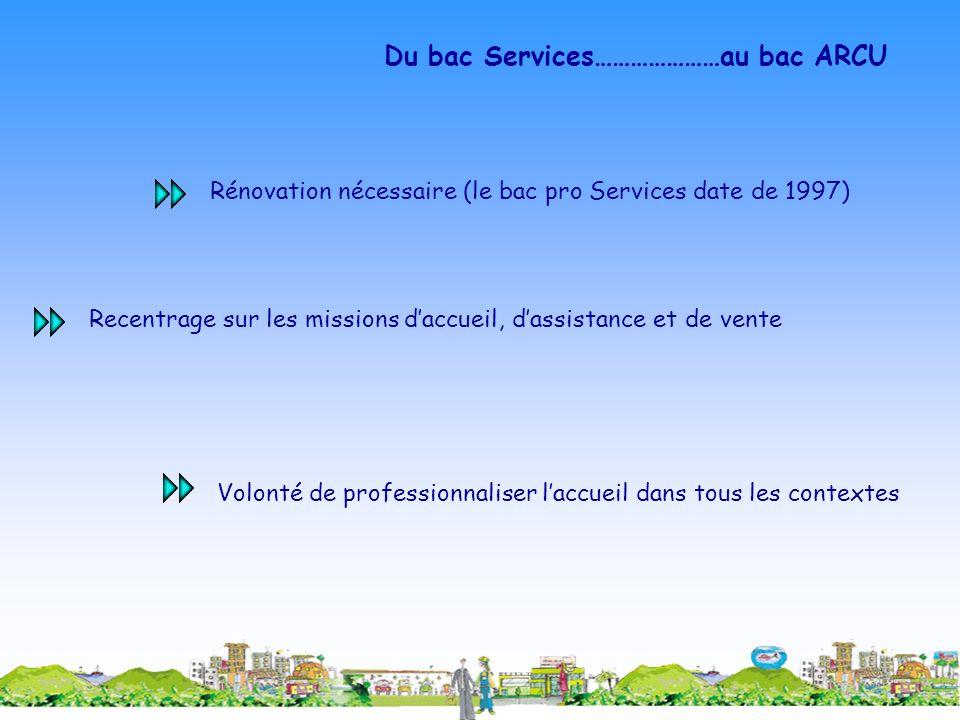 Du bac Services…………………au bac ARCU Rénovation nécessaire (le bac pro Services date de 1997) Recentrage sur les missions daccueil, dassistance et de ven