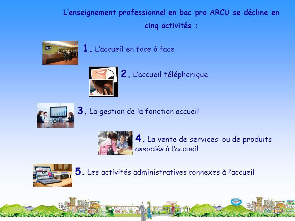 Lenseignement professionnel en bac pro ARCU se décline en cinq activités : 1. Laccueil en face à face 2. Laccueil téléphonique 3. La gestion de la fon