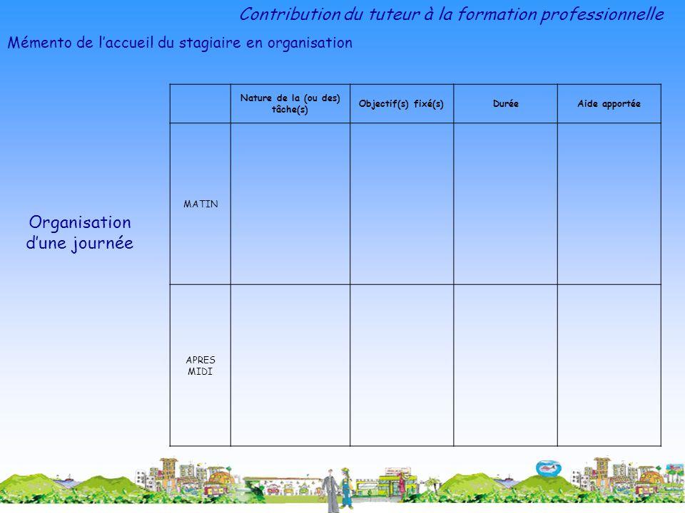 Contribution du tuteur à la formation professionnelle Mémento de laccueil du stagiaire en organisation Nature de la (ou des) tâche(s) Objectif(s) fixé