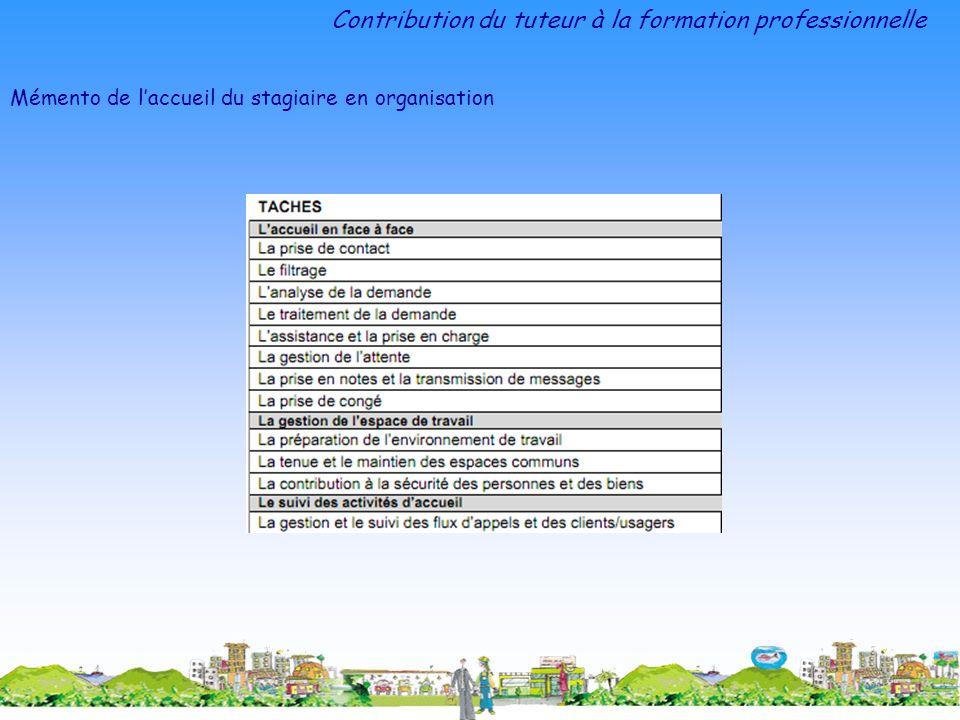 Contribution du tuteur à la formation professionnelle Mémento de laccueil du stagiaire en organisation