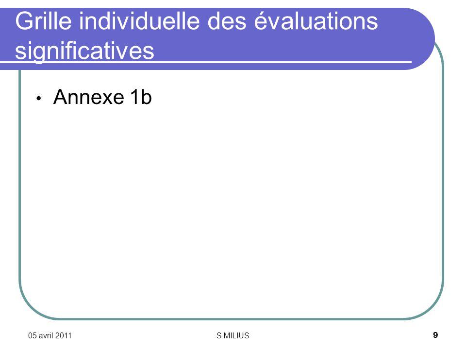 05 avril 2011S.MILIUS9 Grille individuelle des évaluations significatives Annexe 1b