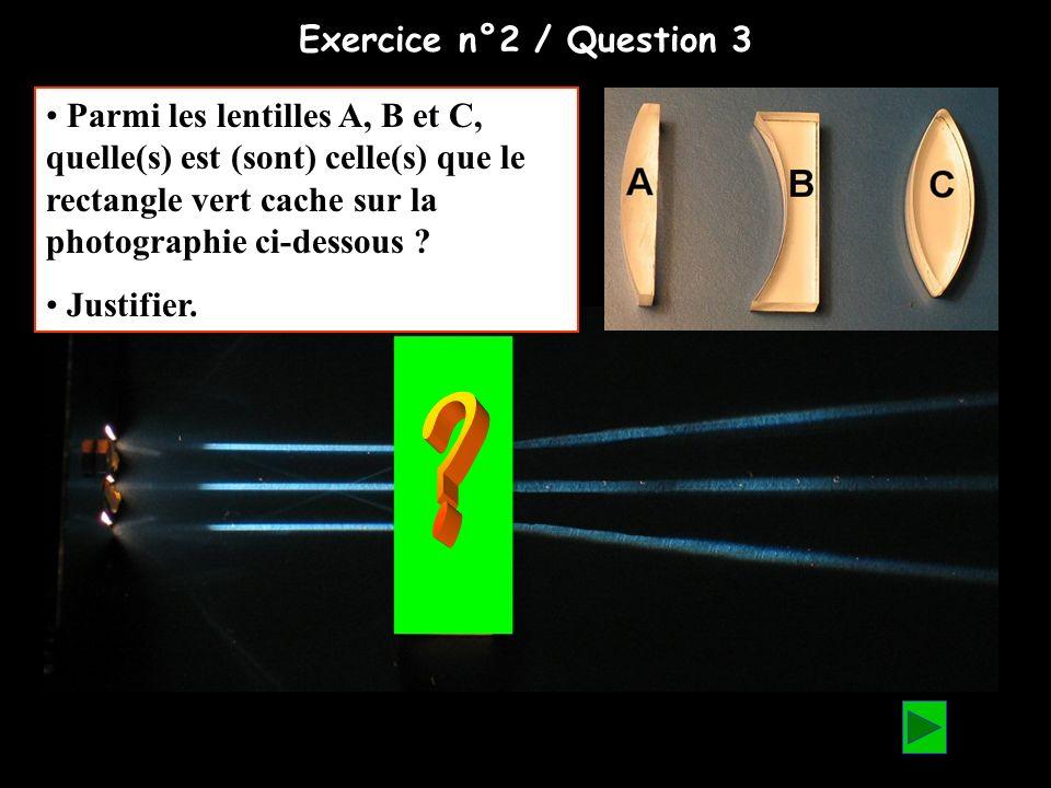 Exercice n°2 / Question 3 Parmi les lentilles A, B et C, quelle(s) est (sont) celle(s) que le rectangle vert cache sur la photographie ci-dessous .
