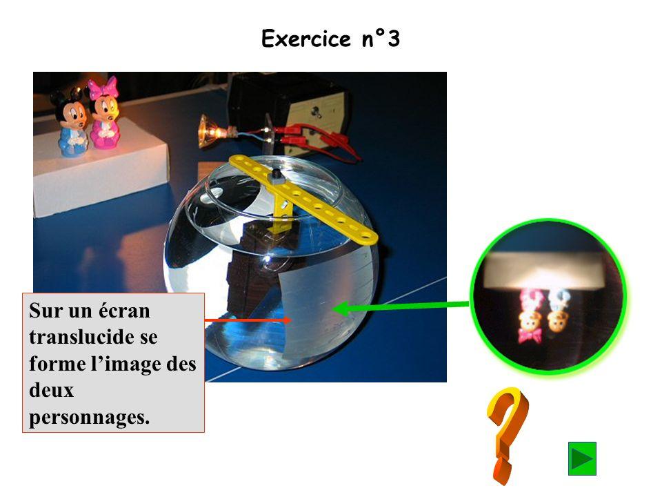 Exercice n°3 Sur un écran translucide se forme limage des deux personnages.