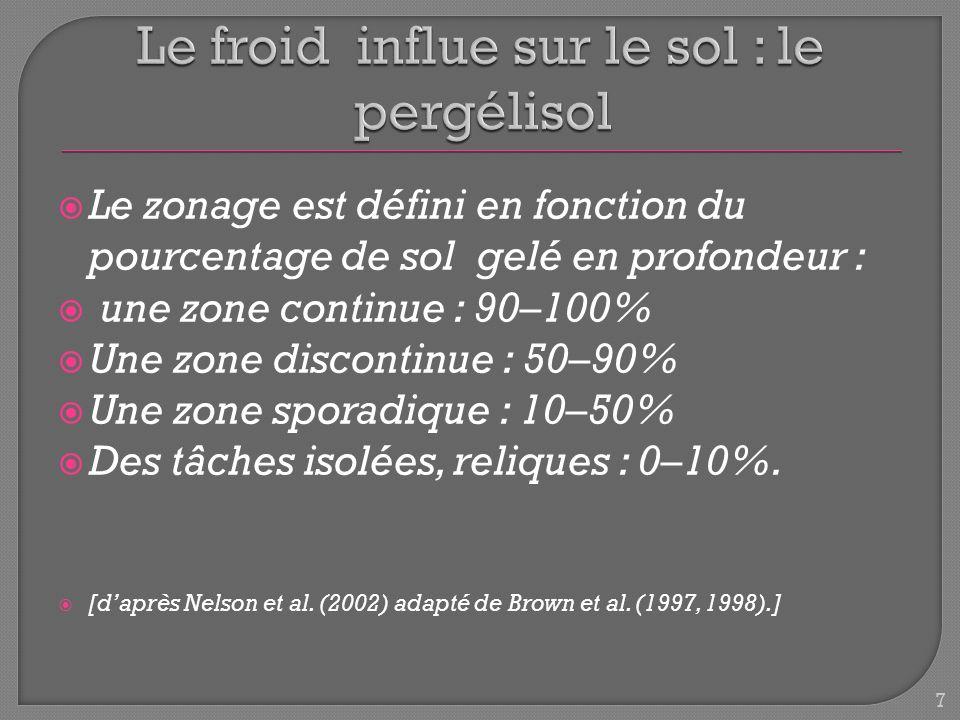 Le zonage est défini en fonction du pourcentage de sol gelé en profondeur : une zone continue : 90–100% Une zone discontinue : 50–90% Une zone sporadique : 10–50% Des tâches isolées, reliques : 0–10%.