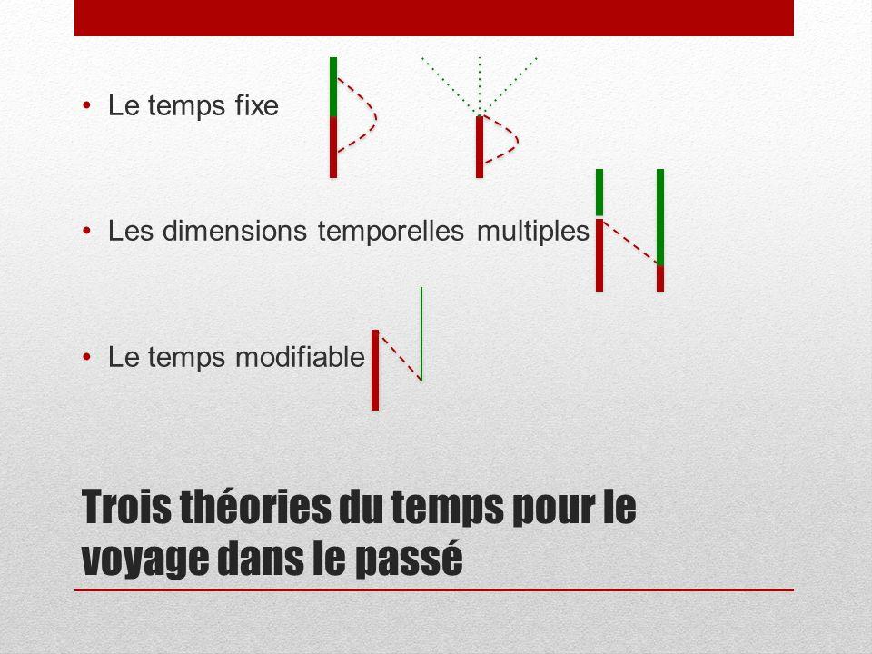 Trois théories du temps pour le voyage dans le passé Le temps fixe Les dimensions temporelles multiples Le temps modifiable