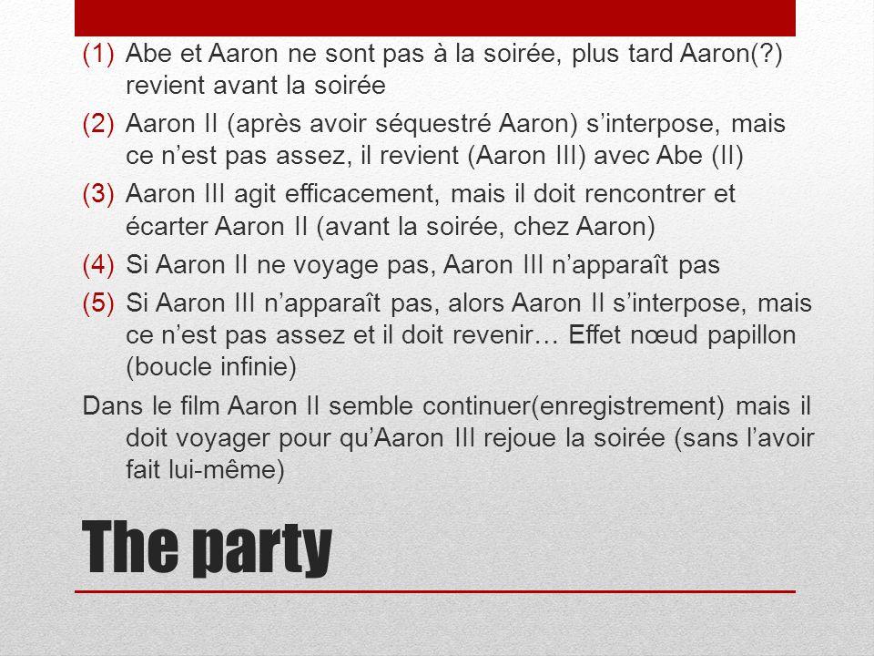 The party (1)Abe et Aaron ne sont pas à la soirée, plus tard Aaron( ) revient avant la soirée (2)Aaron II (après avoir séquestré Aaron) sinterpose, mais ce nest pas assez, il revient (Aaron III) avec Abe (II) (3)Aaron III agit efficacement, mais il doit rencontrer et écarter Aaron II (avant la soirée, chez Aaron) (4)Si Aaron II ne voyage pas, Aaron III napparaît pas (5)Si Aaron III napparaît pas, alors Aaron II sinterpose, mais ce nest pas assez et il doit revenir… Effet nœud papillon (boucle infinie) Dans le film Aaron II semble continuer(enregistrement) mais il doit voyager pour quAaron III rejoue la soirée (sans lavoir fait lui-même)