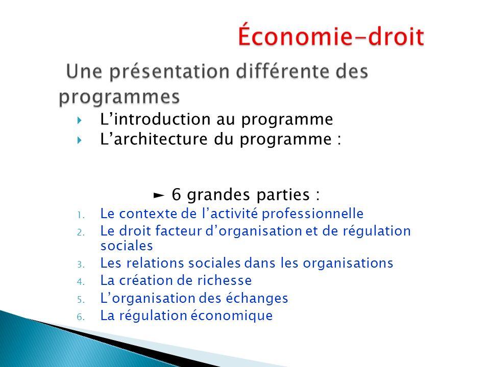 Lintroduction au programme Larchitecture du programme : 6 grandes parties : 1.
