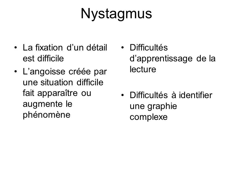 Nystagmus La fixation dun détail est difficile Langoisse créée par une situation difficile fait apparaître ou augmente le phénomène Difficultés dappre