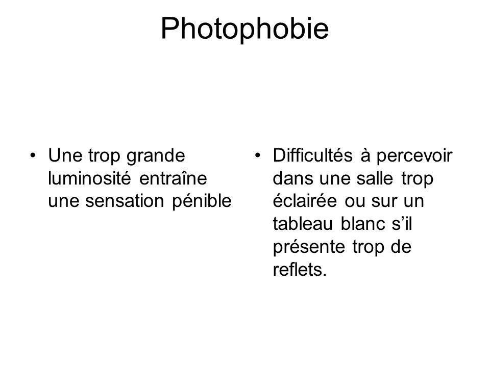 Photophobie Une trop grande luminosité entraîne une sensation pénible Difficultés à percevoir dans une salle trop éclairée ou sur un tableau blanc sil