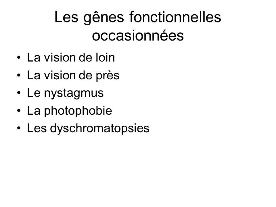 Les gênes fonctionnelles occasionnées La vision de loin La vision de près Le nystagmus La photophobie Les dyschromatopsies